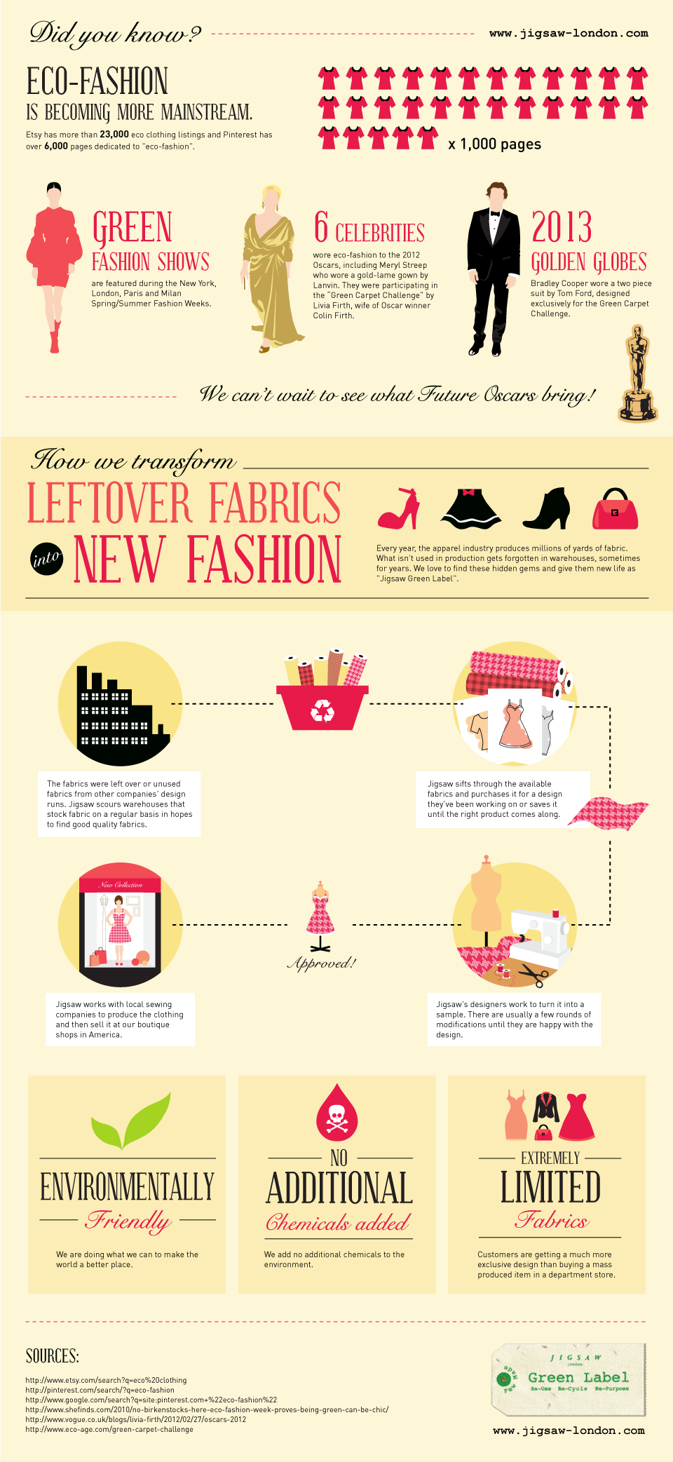 Eco Fashion is becoming more mainstream!